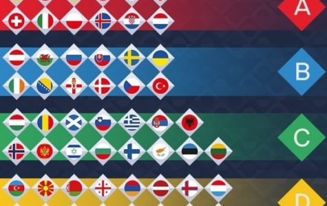 People react to the UEFA League of Nations