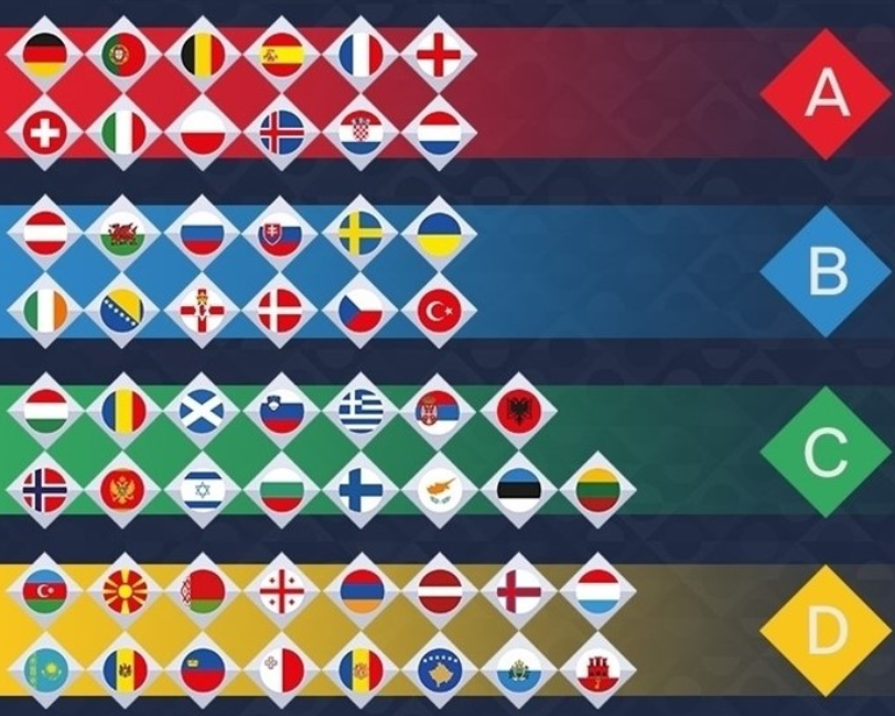 people react to the uefa league of nations the sting