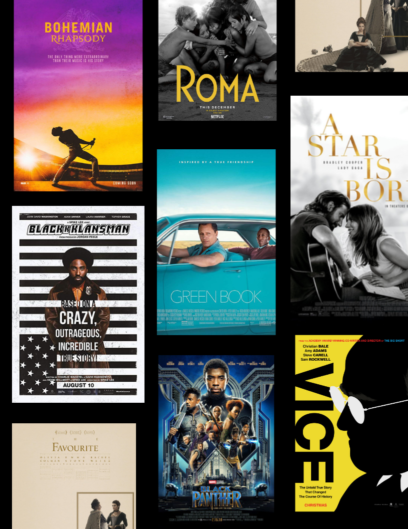 All the astounding flims nominated for best picture.| Graphic: Cami Schiappa