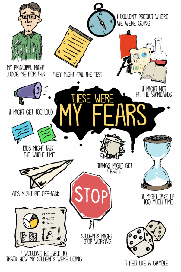Infographic of the common fears of a child. Credit: John Spencer