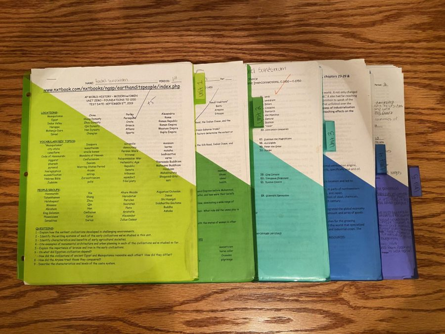 To start off studying for AP exams strong, organize all of your previous class work, study guides, tests etc. by unit. This way each item is easily accessible when you start reviewing. Photo by Rachel Sandstrom